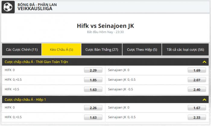 dafabet link- Tỷ lệ kèo trận: HIFK – Seinajoen JK (22h30)