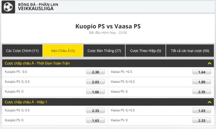 dafalinkKèo bóng trận: KuPS – Vaasa VPS (22h30)
