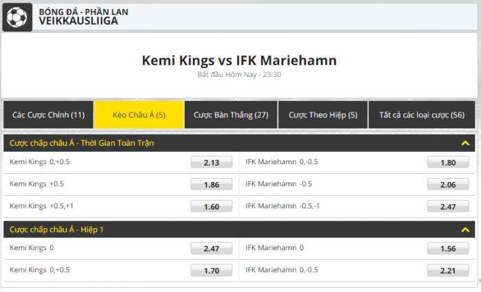 sportsbook.dafabet- Nhận định tốt nhất trận: PS Kemi Kings – IFK Mariehamn (22h30)